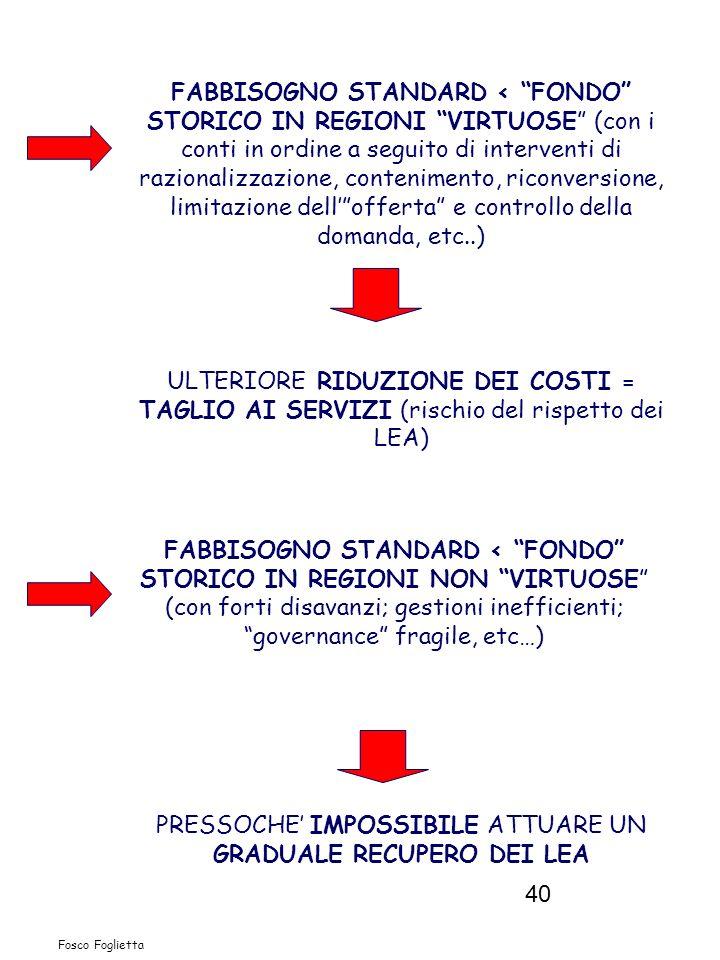 40 Fosco Foglietta FABBISOGNO STANDARD < FONDO STORICO IN REGIONI VIRTUOSE (con i conti in ordine a seguito di interventi di razionalizzazione, conten