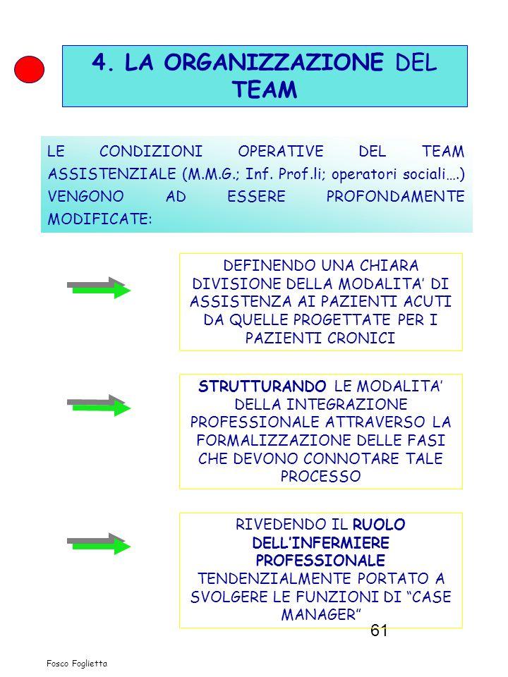 61 4. LA ORGANIZZAZIONE DEL TEAM LE CONDIZIONI OPERATIVE DEL TEAM ASSISTENZIALE (M.M.G.; Inf. Prof.li; operatori sociali….) VENGONO AD ESSERE PROFONDA