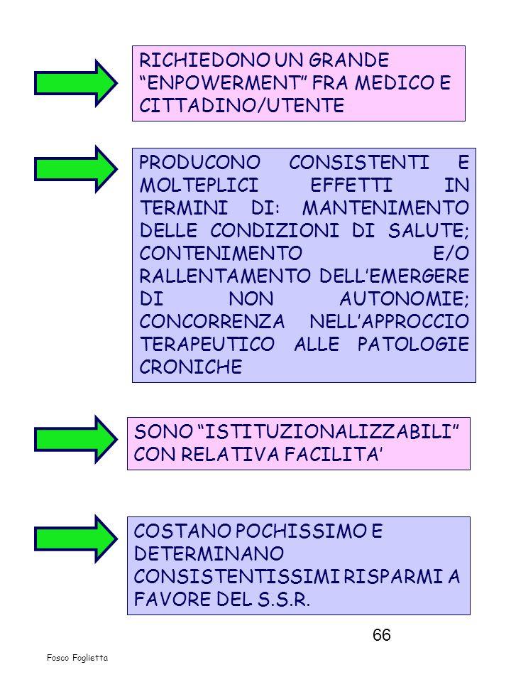 66 Fosco Foglietta RICHIEDONO UN GRANDE ENPOWERMENT FRA MEDICO E CITTADINO/UTENTE PRODUCONO CONSISTENTI E MOLTEPLICI EFFETTI IN TERMINI DI: MANTENIMEN