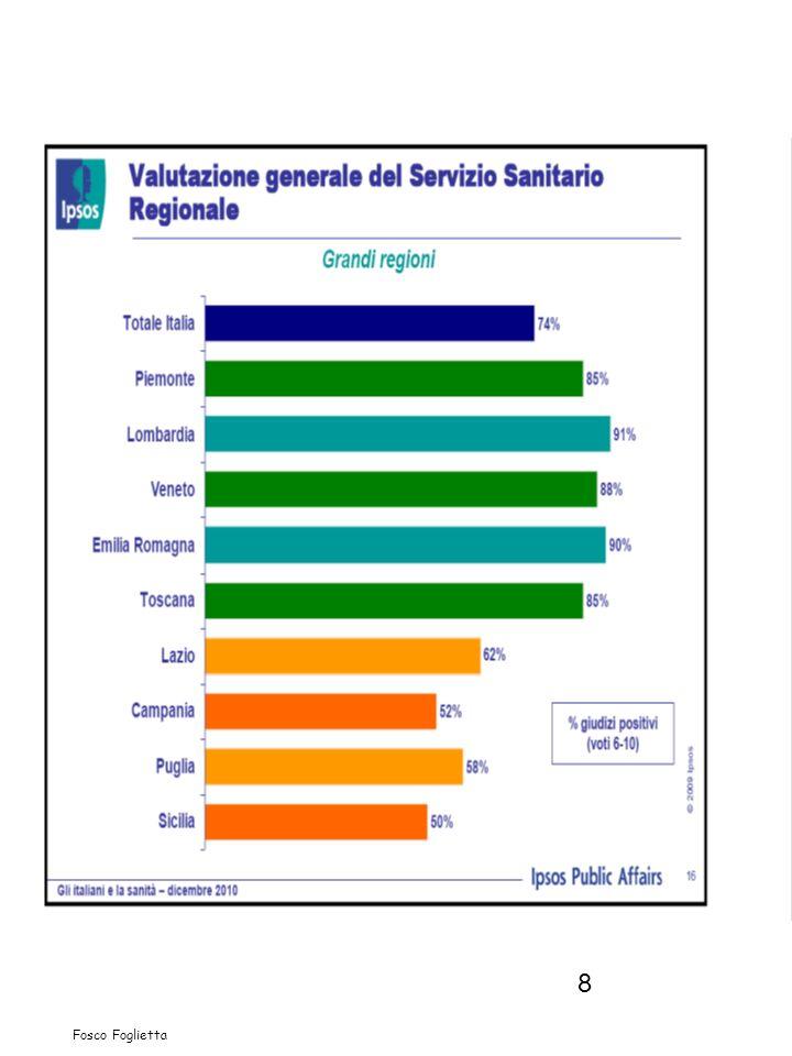 39 Fosco Foglietta ALLA SECONDA DOMANDA (riduzione delle disuguaglianze, contrasto alla crisi finanziaria ?.