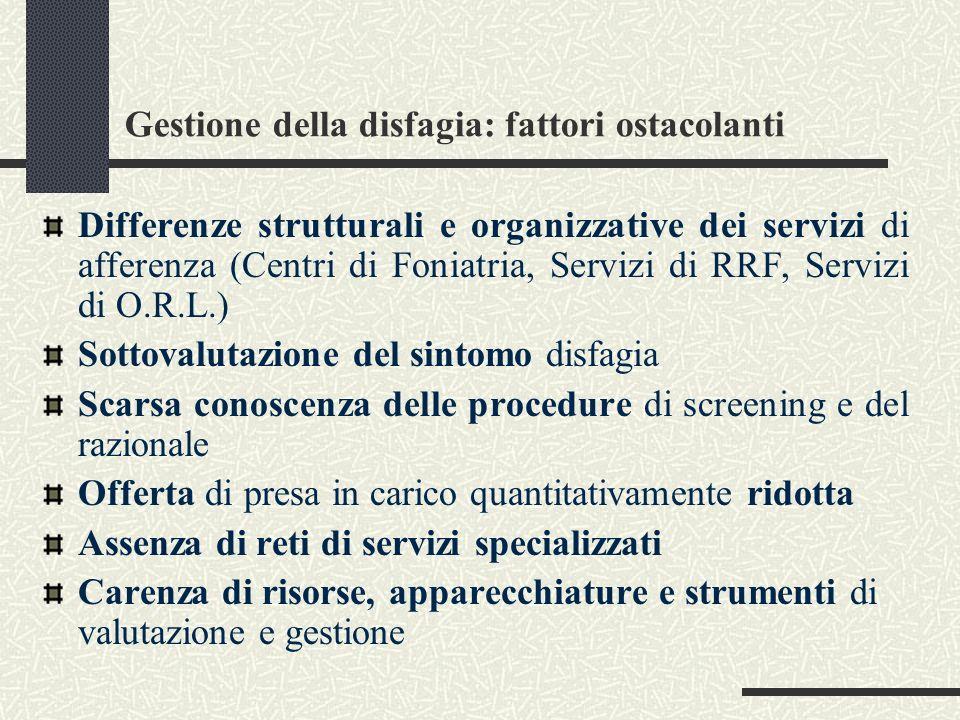 Gestione della disfagia: fattori ostacolanti Differenze strutturali e organizzative dei servizi di afferenza (Centri di Foniatria, Servizi di RRF, Ser