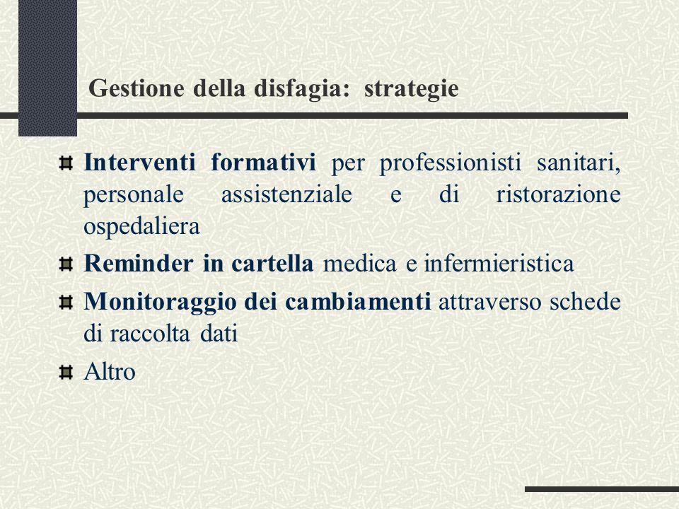 Gestione della disfagia: strategie Interventi formativi per professionisti sanitari, personale assistenziale e di ristorazione ospedaliera Reminder in