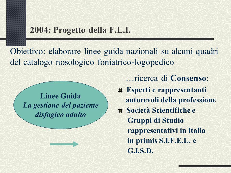 2004: Progetto della F.L.I. Esperti e rappresentanti autorevoli della professione Società Scientifiche e Gruppi di Studio rappresentativi in Italia in