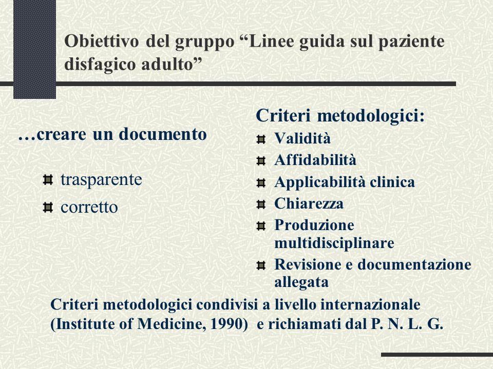 Obiettivo del gruppo Linee guida sul paziente disfagico adulto trasparente corretto Criteri metodologici: Validità Affidabilità Applicabilità clinica
