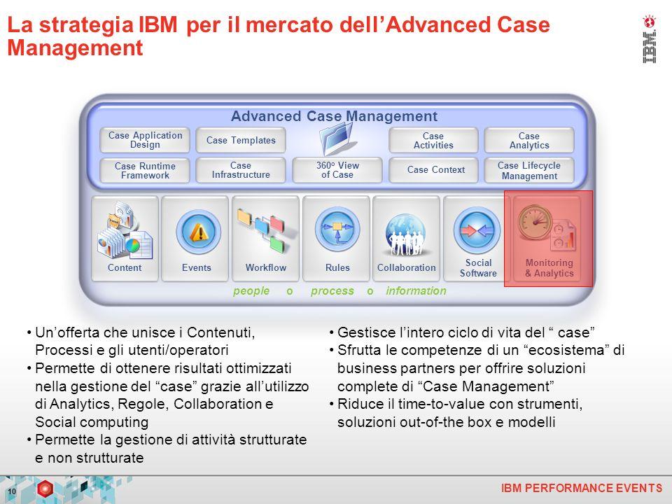 IBM PERFORMANCE EVENTS 10 Unofferta che unisce i Contenuti, Processi e gli utenti/operatori Permette di ottenere risultati ottimizzati nella gestione