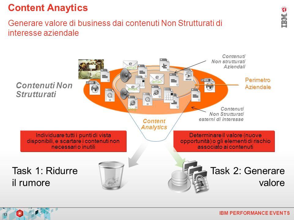 IBM PERFORMANCE EVENTS 13 Content Anaytics Generare valore di business dai contenuti Non Strutturati di interesse aziendale Individuare tutti i punti di vista disponibili, e scartare i contenuti non necessari o inutili Contenuti Non Strutturati Determinare il valore (nuove opportunità) o gli elementi di rischio associato ai contenuti Contenuti Non strutturati Aziendali Contenuti Non Strutturati esterni di interesse email Blog Perimetro Aziendale Task 1: Ridurre il rumore Task 2: Generare valore Content Analytics