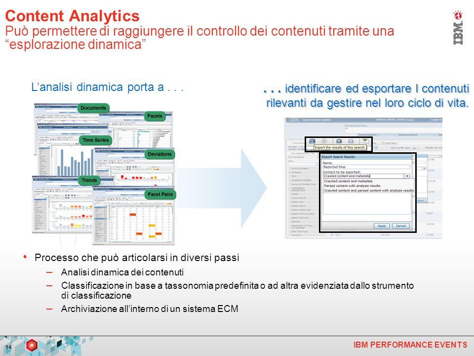 IBM PERFORMANCE EVENTS 14 Content Analytics Può permettere di raggiungere il controllo dei contenuti tramite una esplorazione dinamica Processo che pu