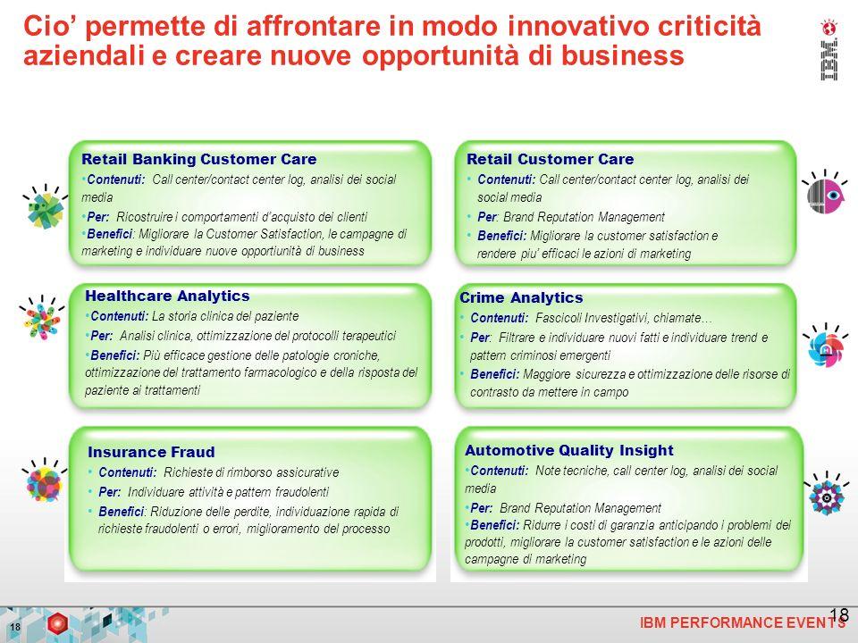 IBM PERFORMANCE EVENTS 18 Cio permette di affrontare in modo innovativo criticità aziendali e creare nuove opportunità di business Automotive Quality