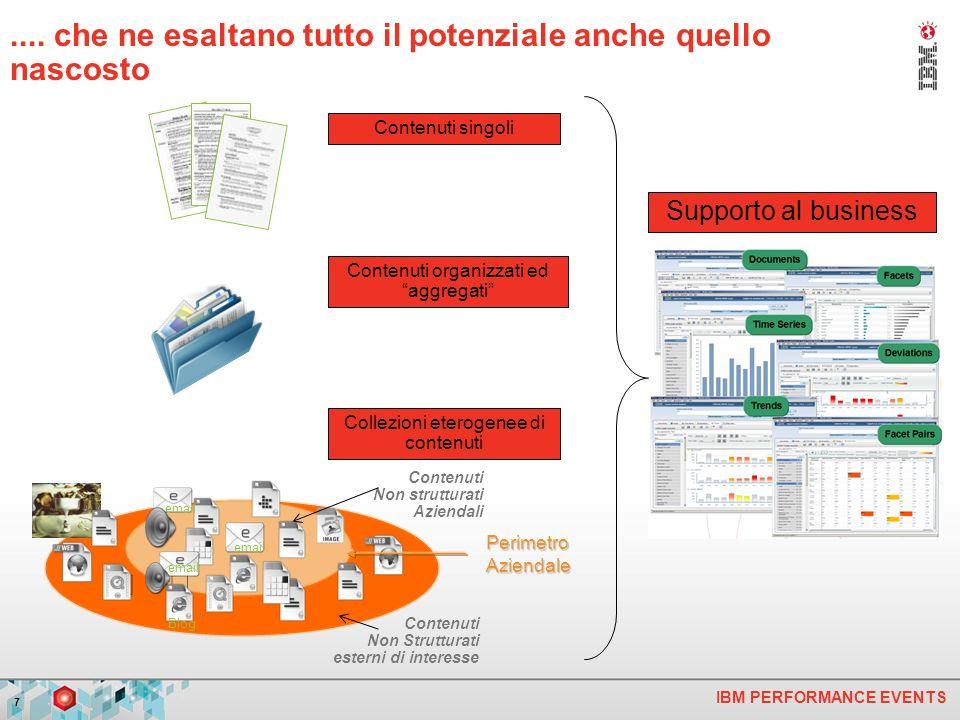 IBM PERFORMANCE EVENTS 7 Contenuti Non strutturati Aziendali Contenuti Non Strutturati esterni di interesse email Blog Perimetro Aziendale Supporto al