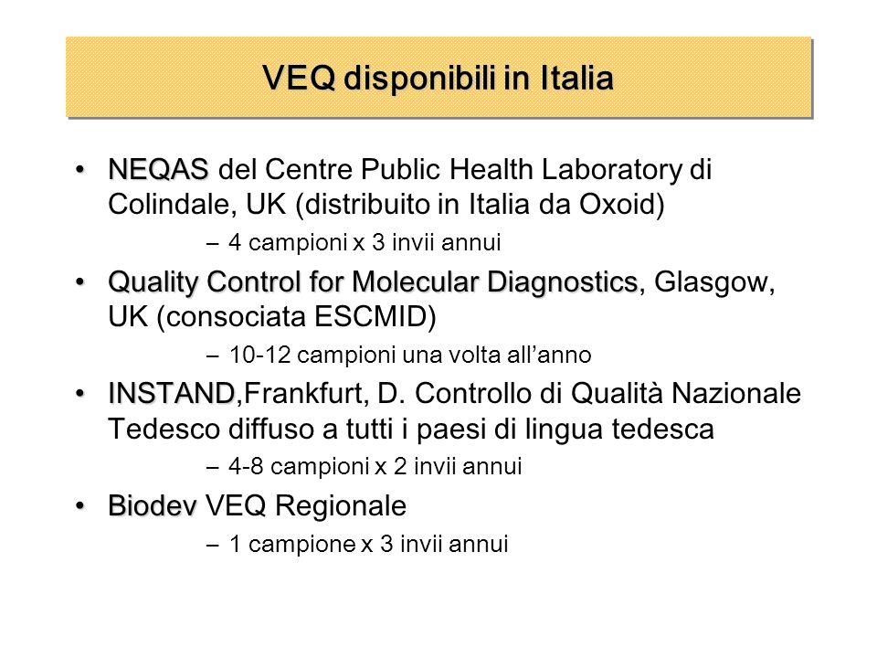 VEQ disponibili in Italia NEQASNEQAS del Centre Public Health Laboratory di Colindale, UK (distribuito in Italia da Oxoid) –4 campioni x 3 invii annui