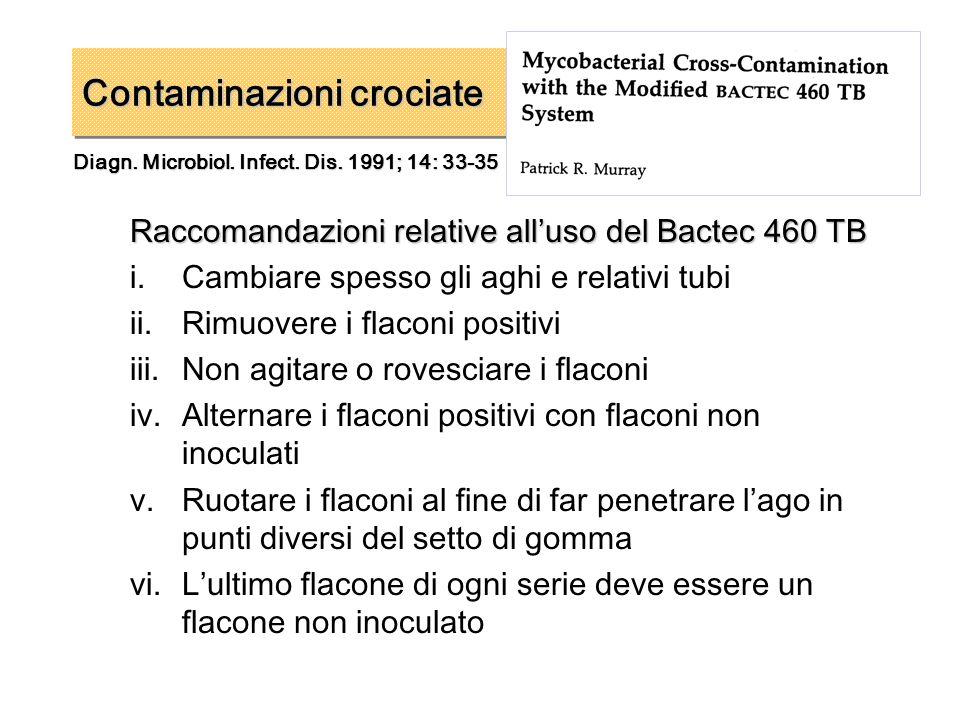 Contaminazioni crociate Raccomandazioni relative alluso del Bactec 460 TB i.Cambiare spesso gli aghi e relativi tubi ii.Rimuovere i flaconi positivi i