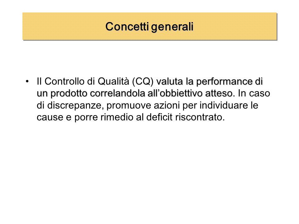 Concetti generali valuta la performance di un prodotto correlandola allobbiettivo attesoIl Controllo di Qualità (CQ) valuta la performance di un prodo