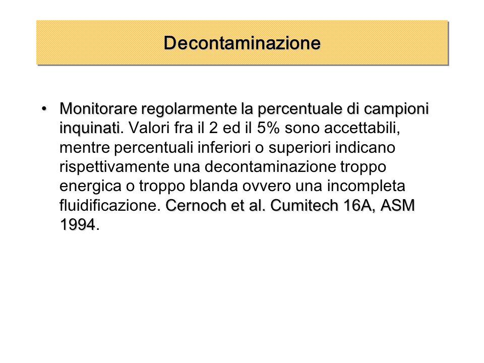 DecontaminazioneDecontaminazione Monitorare regolarmente la percentuale di campioni inquinati Cernoch et al. Cumitech 16A, ASM 1994Monitorare regolarm