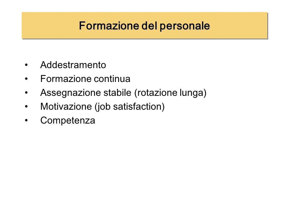 Formazione del personale Addestramento Formazione continua Assegnazione stabile (rotazione lunga) Motivazione (job satisfaction) Competenza