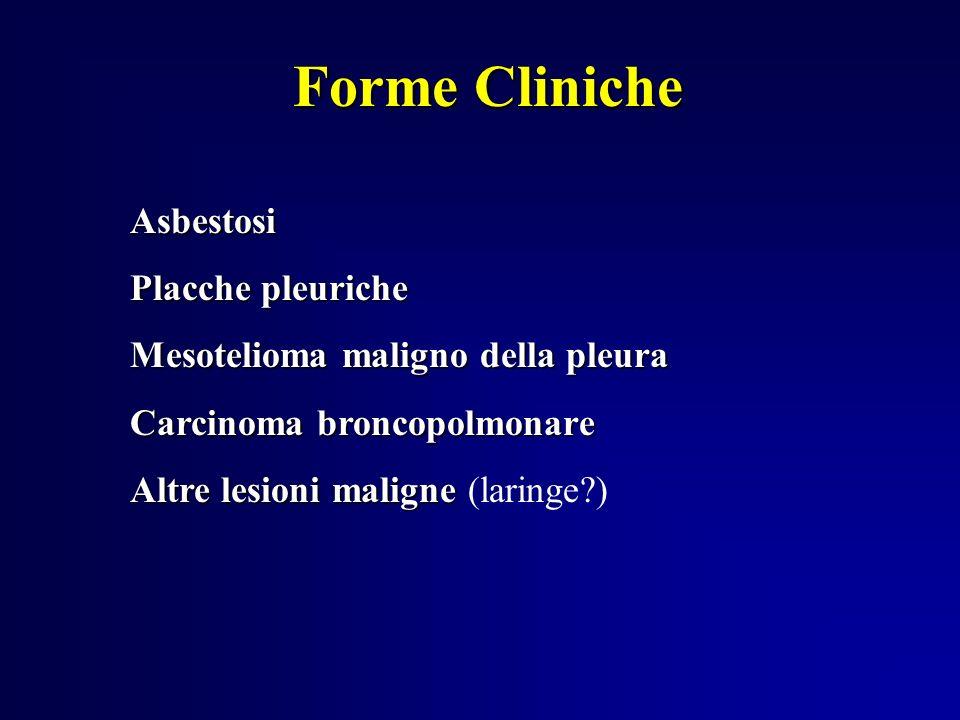 Forme Cliniche Asbestosi Placche pleuriche Mesotelioma maligno della pleura Carcinoma broncopolmonare Altre lesioni maligne Altre lesioni maligne (lar