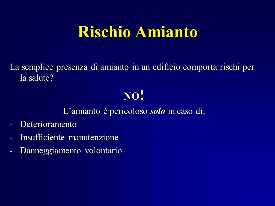 Rischio Amianto La semplice presenza di amianto in un edificio comporta rischi per la salute? NO ! Lamianto è pericoloso solo in caso di: -Deteriorame