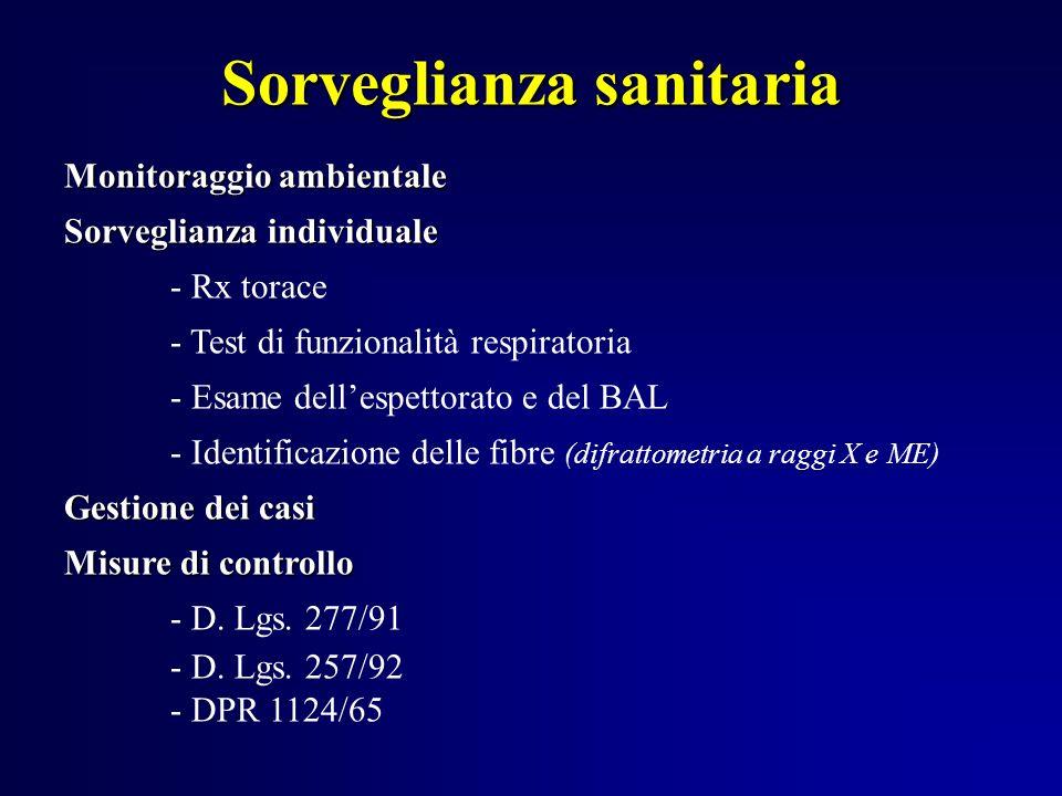 Sorveglianza sanitaria Monitoraggio ambientale Sorveglianza individuale - Rx torace - Test di funzionalità respiratoria - Esame dellespettorato e del