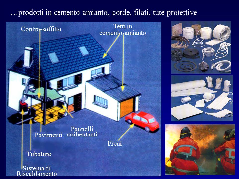 Contro-soffitto Tetti in cemento-amianto Pannelli coibentanti Freni Pavimenti Tubature Sistema di Riscaldamento …prodotti in cemento amianto, corde, f