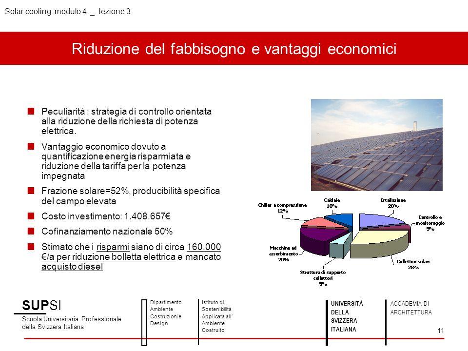 Riduzione del fabbisogno e vantaggi economici SUPSI Scuola Universitaria Professionale della Svizzera Italiana Dipartimento Ambiente Costruzioni e Des