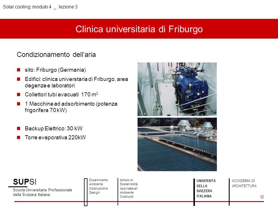 Clinica universitaria di Friburgo SUPSI Scuola Universitaria Professionale della Svizzera Italiana Dipartimento Ambiente Costruzioni e Design Istituto