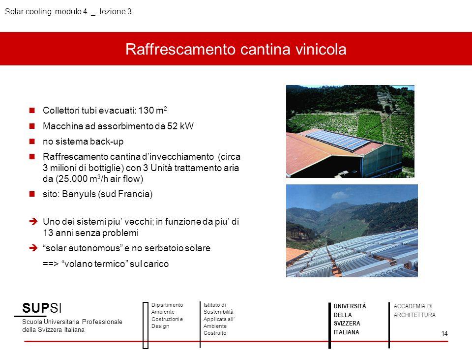 Raffrescamento cantina vinicola SUPSI Scuola Universitaria Professionale della Svizzera Italiana Dipartimento Ambiente Costruzioni e Design Istituto d