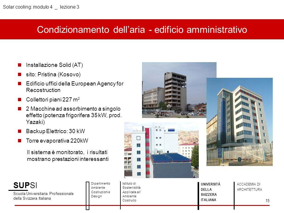 Condizionamento dellaria - edificio amministrativo SUPSI Scuola Universitaria Professionale della Svizzera Italiana Dipartimento Ambiente Costruzioni