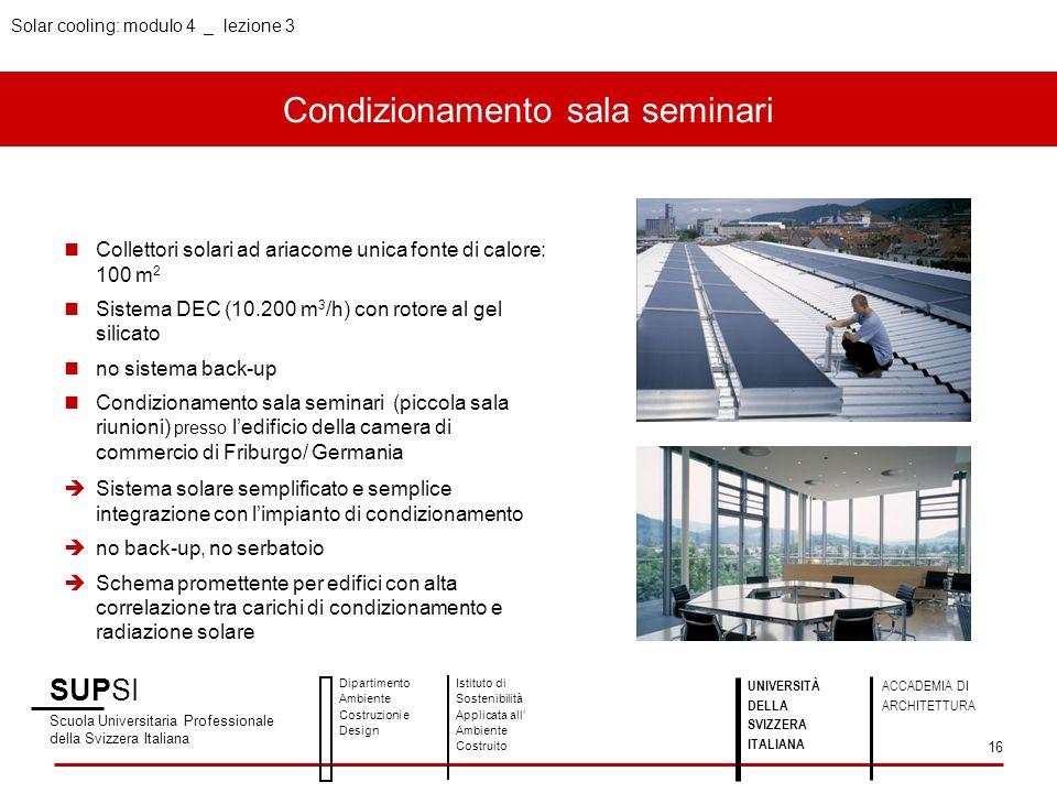 Condizionamento sala seminari SUPSI Scuola Universitaria Professionale della Svizzera Italiana Dipartimento Ambiente Costruzioni e Design Istituto di