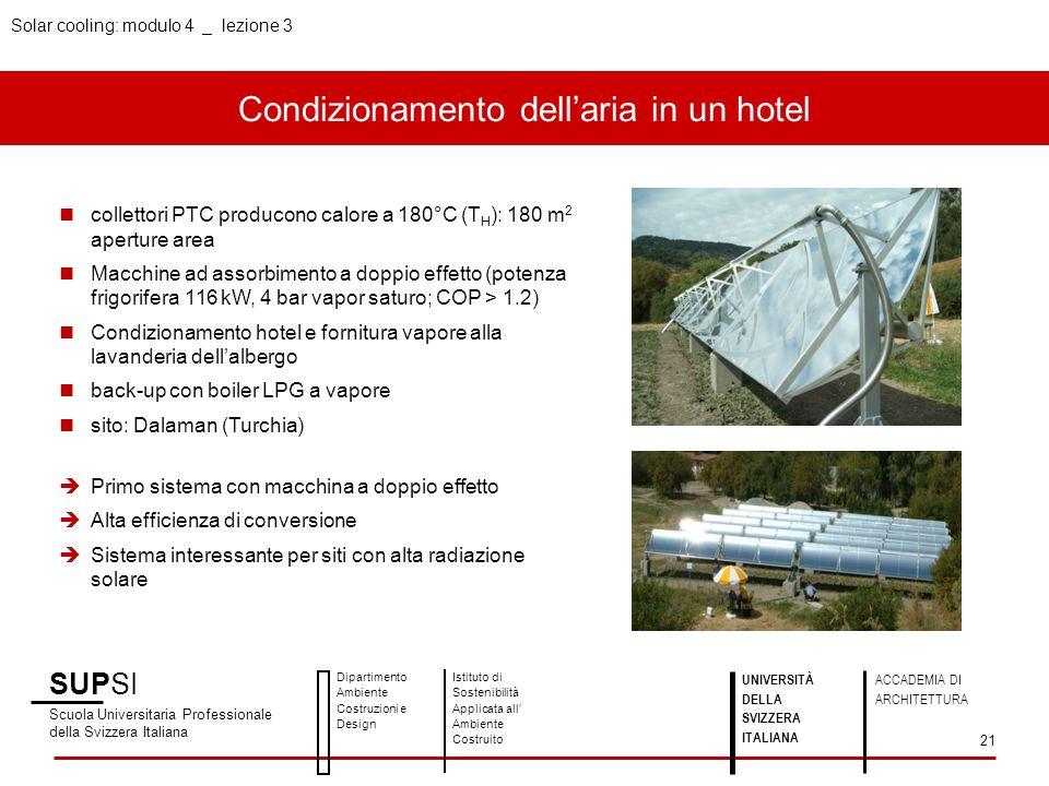 Condizionamento dellaria in un hotel SUPSI Scuola Universitaria Professionale della Svizzera Italiana Dipartimento Ambiente Costruzioni e Design Istit