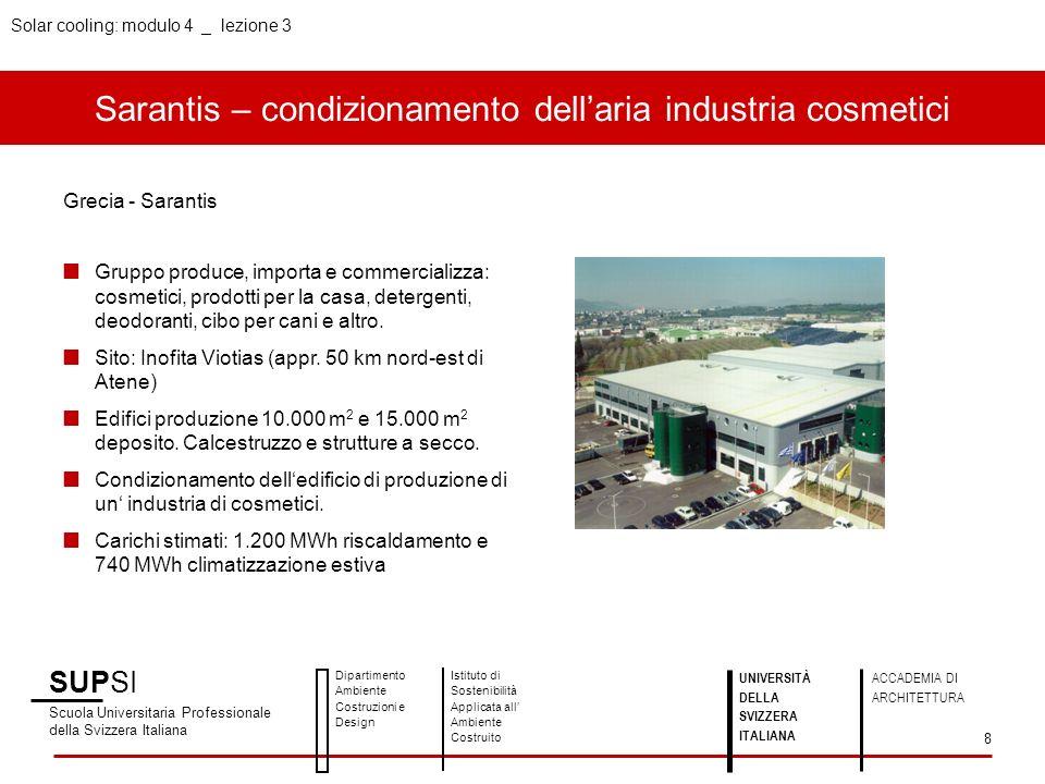Sarantis – condizionamento dellaria industria cosmetici SUPSI Scuola Universitaria Professionale della Svizzera Italiana Dipartimento Ambiente Costruz