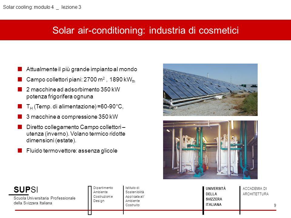 Solar air-conditioning: industria di cosmetici SUPSI Scuola Universitaria Professionale della Svizzera Italiana Dipartimento Ambiente Costruzioni e De
