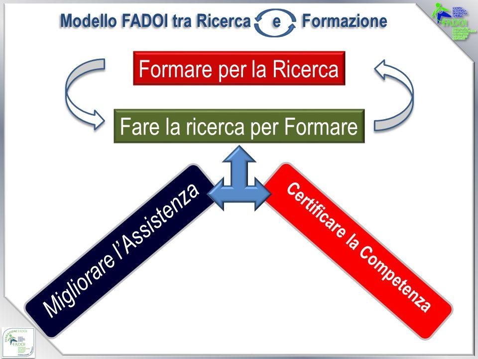 Migliorare lAssistenza Certificare la Competenza Formare per la Ricerca Fare la ricerca per Formare Modello FADOI tra Ricerca e Formazione