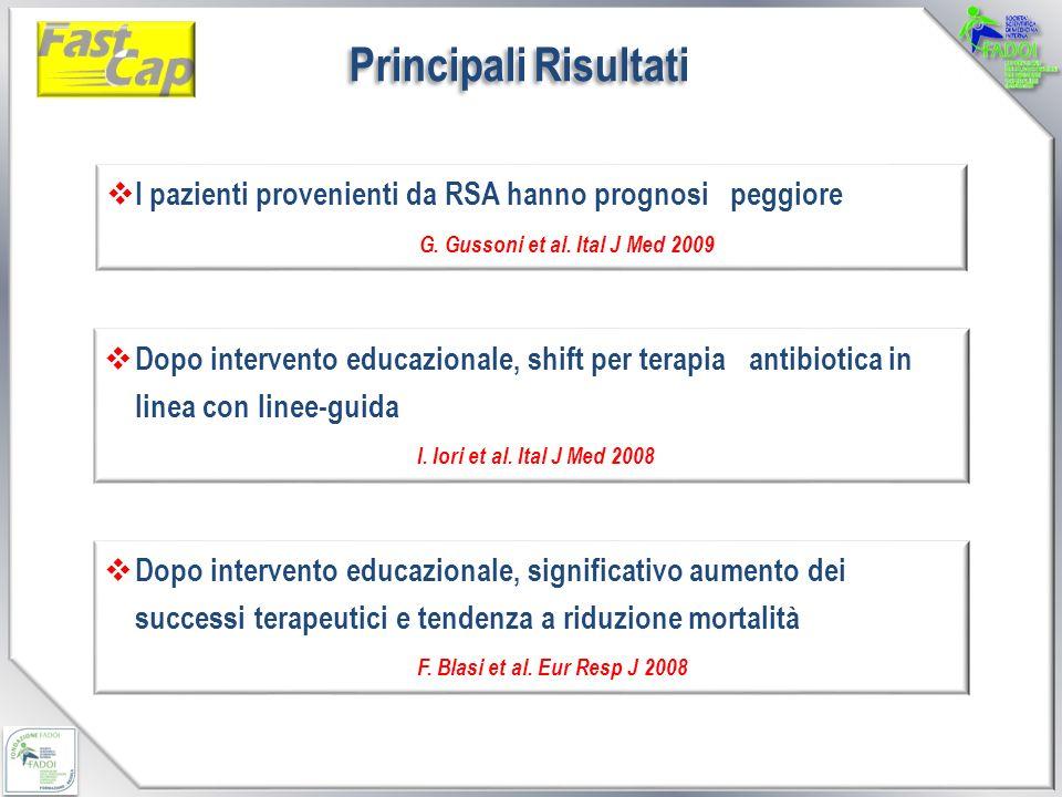 Principali Risultati I pazienti provenienti da RSA hanno prognosi peggiore G.