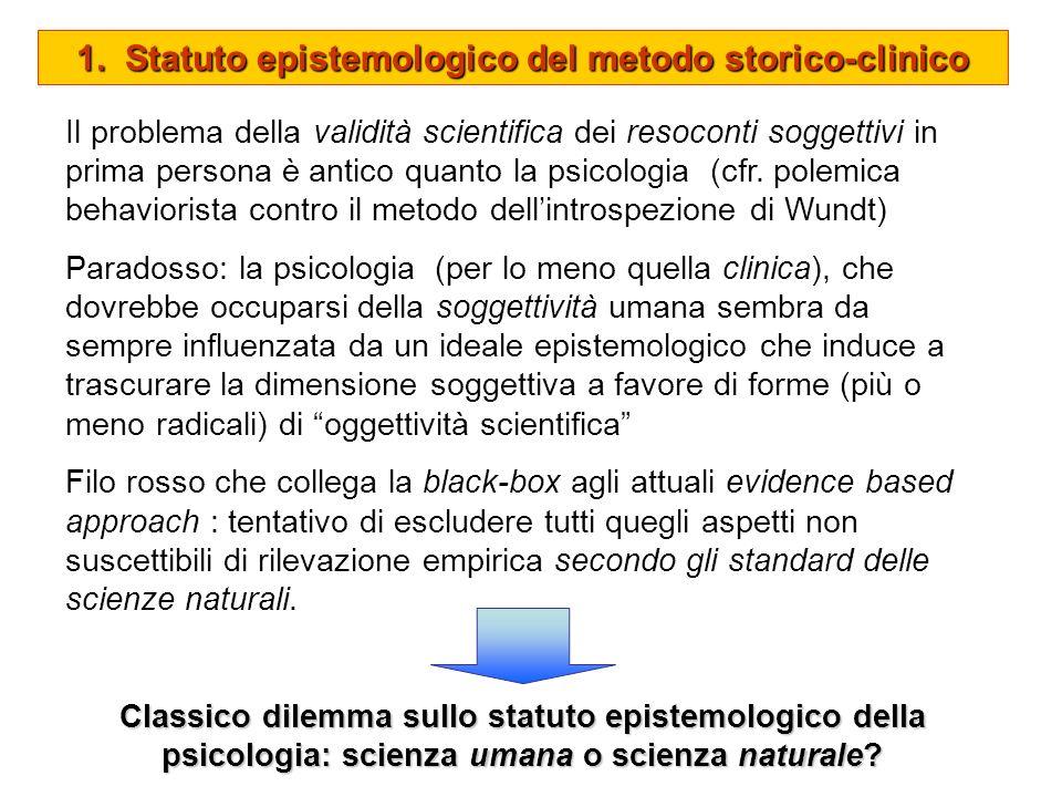Il problema della validità scientifica dei resoconti soggettivi in prima persona è antico quanto la psicologia (cfr. polemica behaviorista contro il m