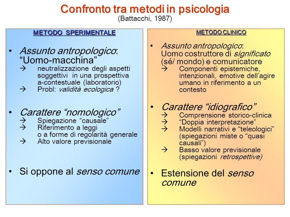 Confronto tra metodi in psicologia Confronto tra metodi in psicologia (Battacchi, 1987) METODO SPERIMENTALE Assunto antropologico: Uomo-macchina neutr