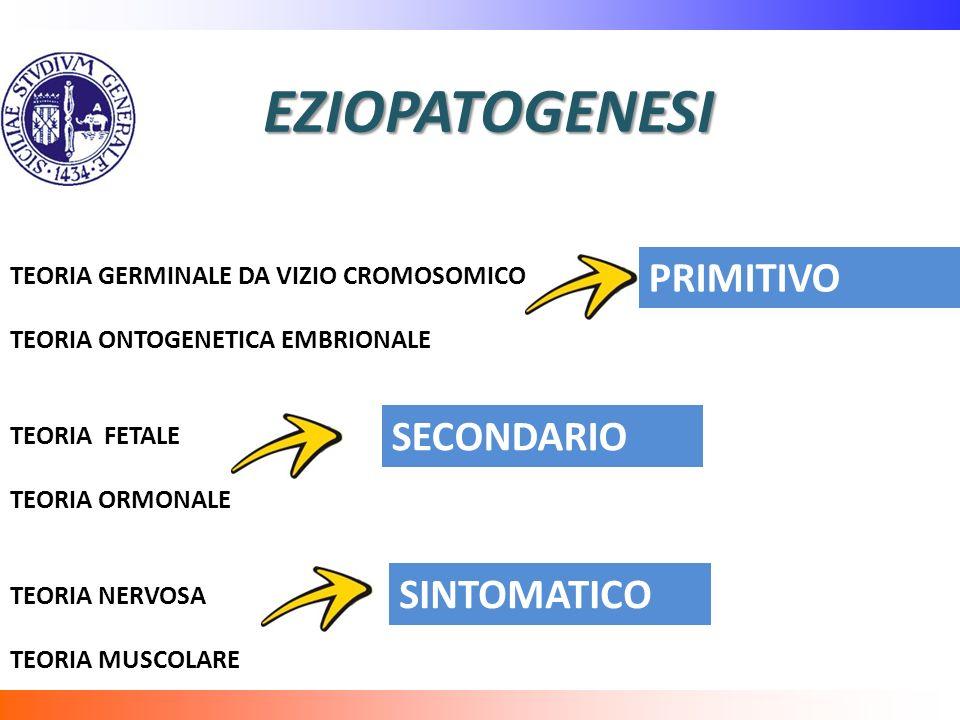 EZIOPATOGENESI EZIOPATOGENESI PRIMITIVO SECONDARIO SINTOMATICO TEORIA GERMINALE DA VIZIO CROMOSOMICO TEORIA ONTOGENETICA EMBRIONALE TEORIA FETALE TEOR