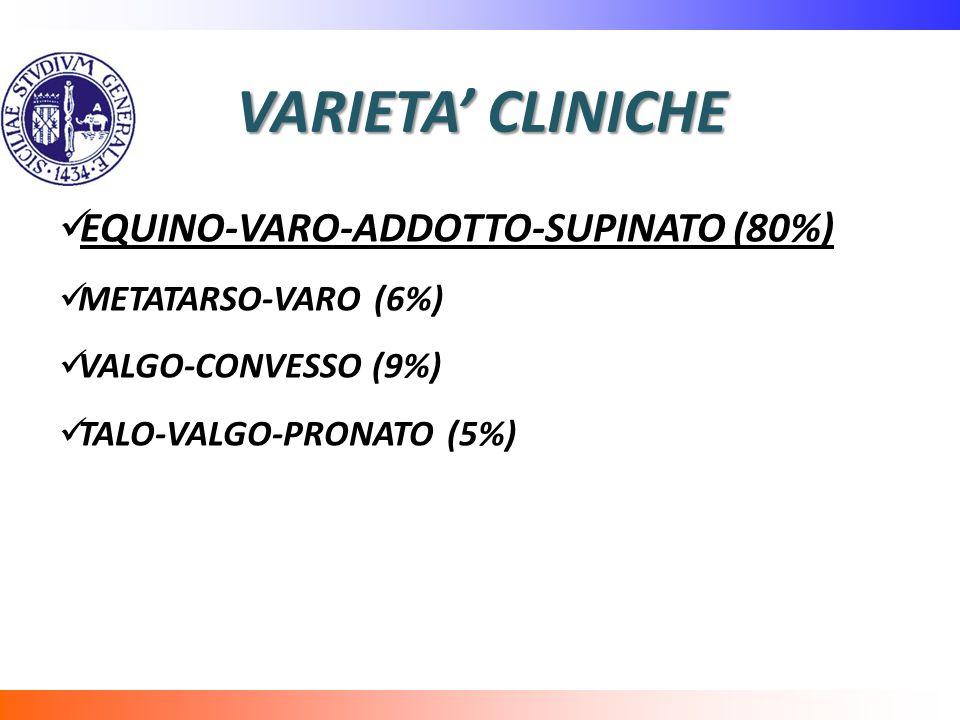 VARIETA CLINICHE EQUINO-VARO-ADDOTTO-SUPINATO (80%) METATARSO-VARO (6%) VALGO-CONVESSO (9%) TALO-VALGO-PRONATO (5%)