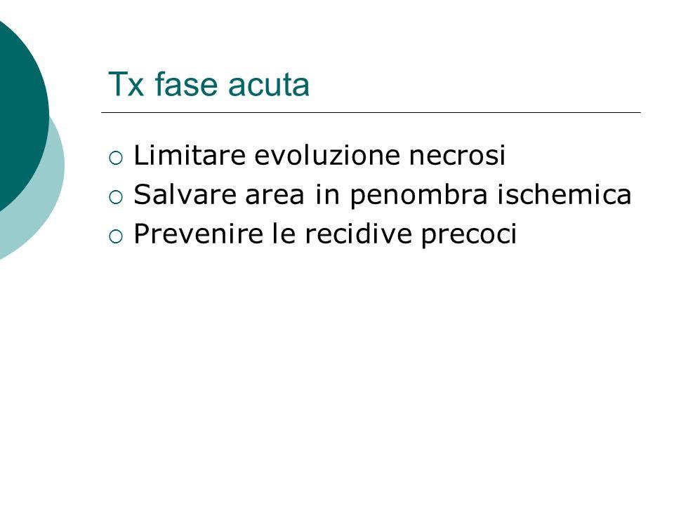 Tx fase acuta Limitare evoluzione necrosi Salvare area in penombra ischemica Prevenire le recidive precoci