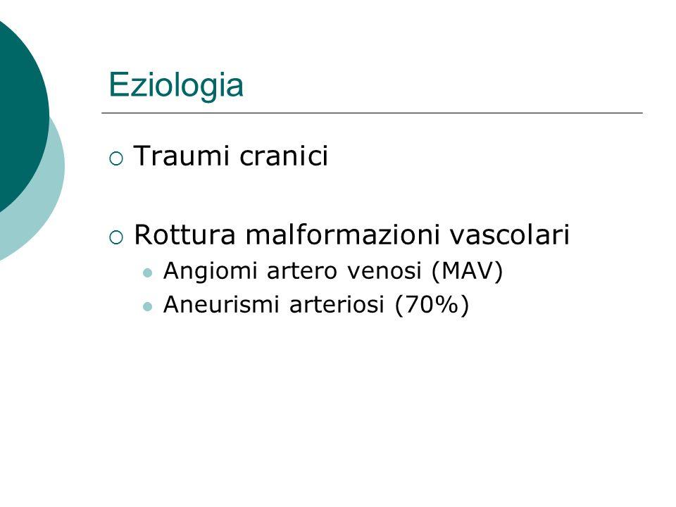 Eziologia Traumi cranici Rottura malformazioni vascolari Angiomi artero venosi (MAV) Aneurismi arteriosi (70%)