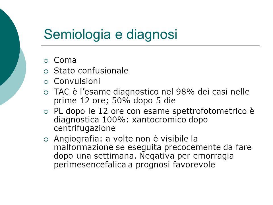 Semiologia e diagnosi Coma Stato confusionale Convulsioni TAC è lesame diagnostico nel 98% dei casi nelle prime 12 ore; 50% dopo 5 die PL dopo le 12 o