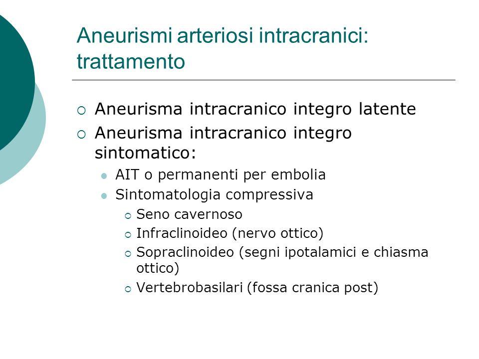 Aneurismi arteriosi intracranici: trattamento Aneurisma intracranico integro latente Aneurisma intracranico integro sintomatico: AIT o permanenti per