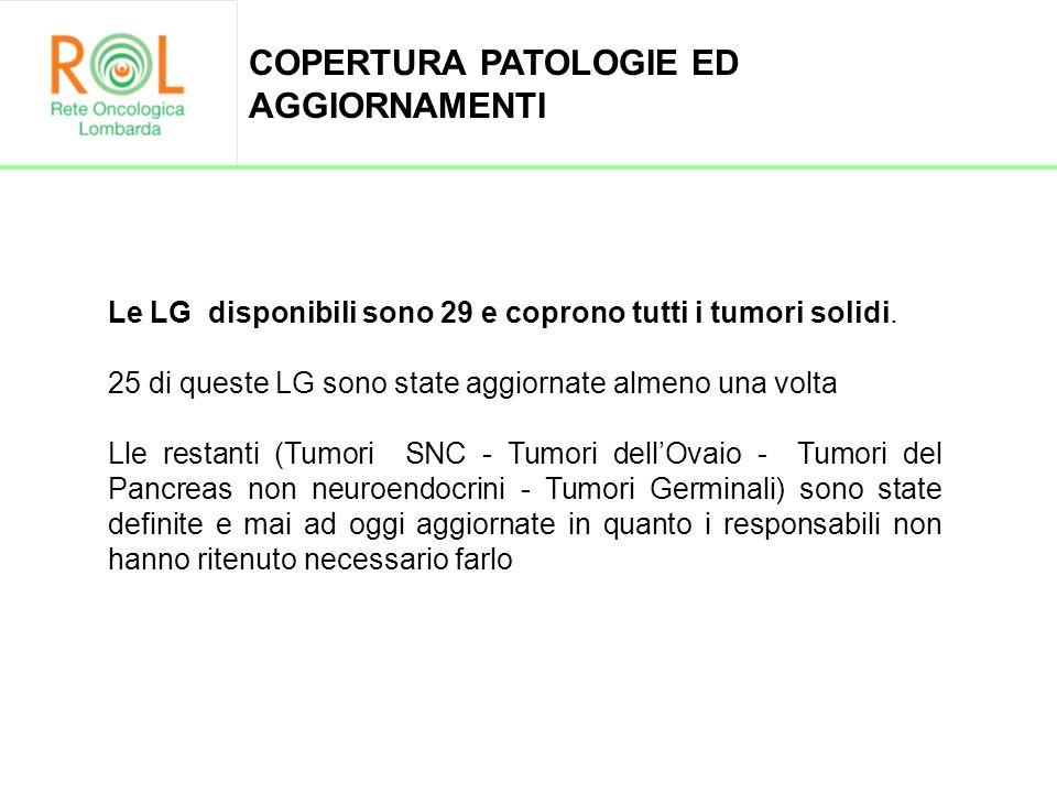 Le LG disponibili sono 29 e coprono tutti i tumori solidi. 25 di queste LG sono state aggiornate almeno una volta Lle restanti (Tumori SNC - Tumori de