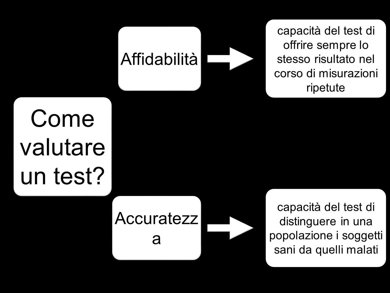 Come valutare un test? Affidabilità capacità del test di offrire sempre lo stesso risultato nel corso di misurazioni ripetute Accuratezz a capacità de