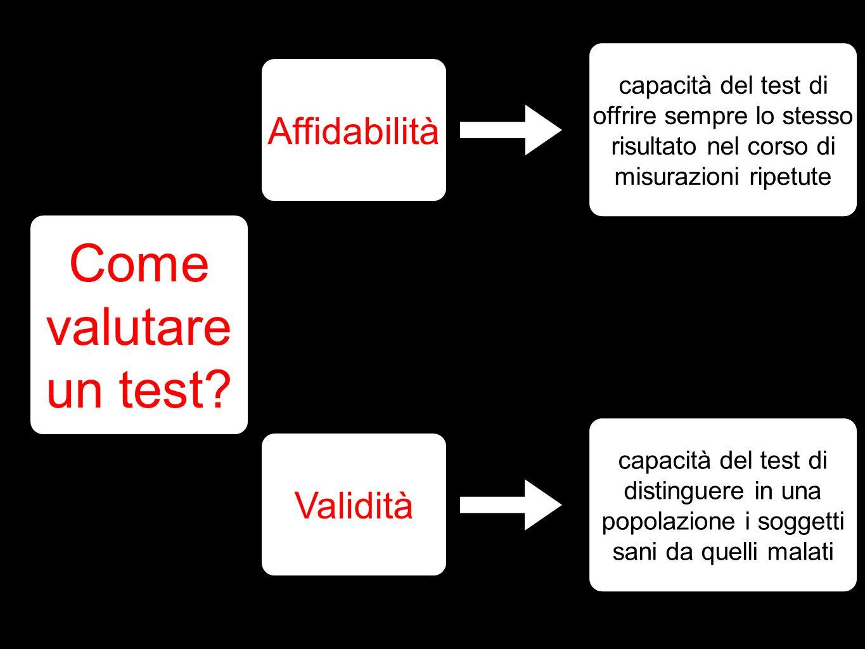 Come valutare un test? Affidabilità capacità del test di offrire sempre lo stesso risultato nel corso di misurazioni ripetute Validità capacità del te