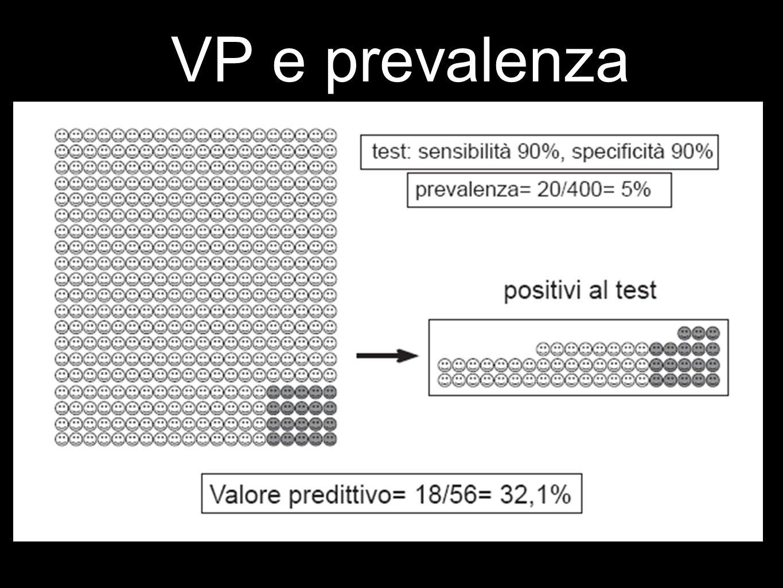 VP e prevalenza