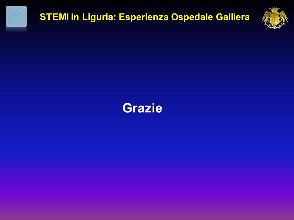 STEMI in Liguria: Esperienza Ospedale Galliera Grazie