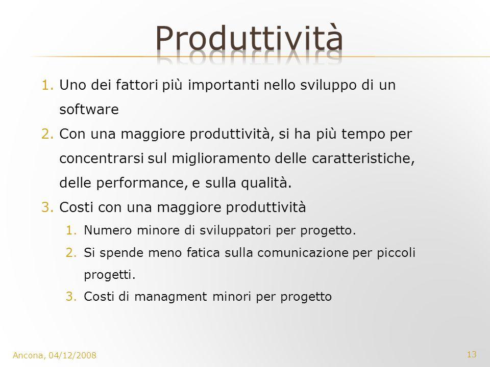 13 Ancona, 04/12/2008 1.Uno dei fattori più importanti nello sviluppo di un software 2.Con una maggiore produttività, si ha più tempo per concentrarsi