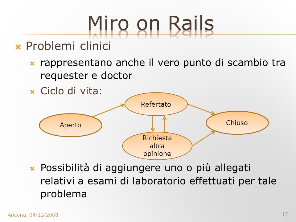 17 Ancona, 04/12/2008 Problemi clinici rappresentano anche il vero punto di scambio tra requester e doctor Ciclo di vita: Possibilità di aggiungere un