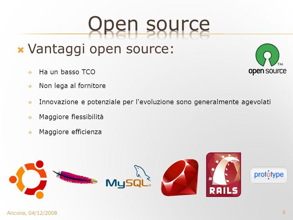 Ancona, 04/12/2008 4 Vantaggi open source: Ha un basso TCO Non lega al fornitore Innovazione e potenziale per l'evoluzione sono generalmente agevolati