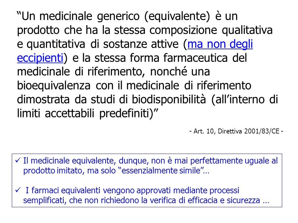 In base alla normativa vigente i farmaci equivalenti possono quindi differerire rispetto al branded per: forma, configurazione scanalature (i.e.