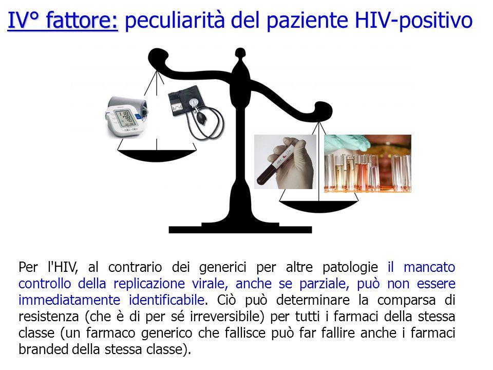 IV° fattore: IV° fattore: peculiarità del paziente HIV-positivo Per l HIV, al contrario dei generici per altre patologie il mancato controllo della replicazione virale, anche se parziale, può non essere immediatamente identificabile.